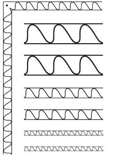 BACKSLANT-WAVE-DOUBLE-LINE-light