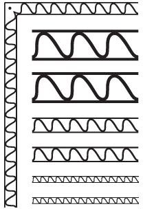 BACKSLANT-WAVE-DOUBLE-LINE-reg