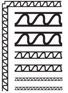 SLANTED-WAVE-DOUBLE-LINE-bold
