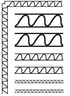 SLANTED-WAVE-DOUBLE-LINE-reg