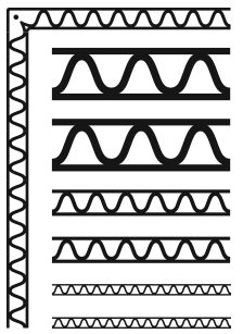 WAVE-DOUBLE-LINE-Bold