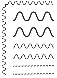 WAVE-reg