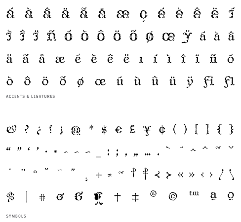 CaligrafiaDeBula_Normal - Accents, Ligatures and Symbols