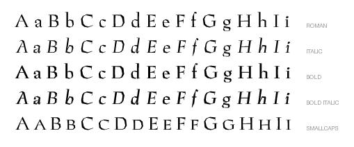 RUZENA ANTIKVA set Font Style Lines